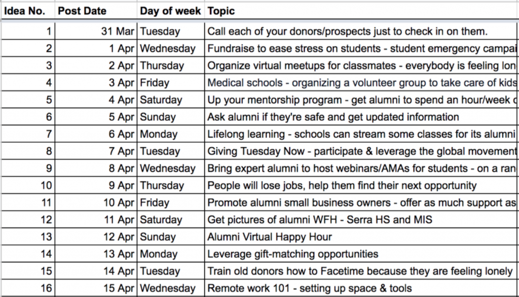 A glimpse of the Google sheet where the Almabase team organised ideas for the 30 videos.