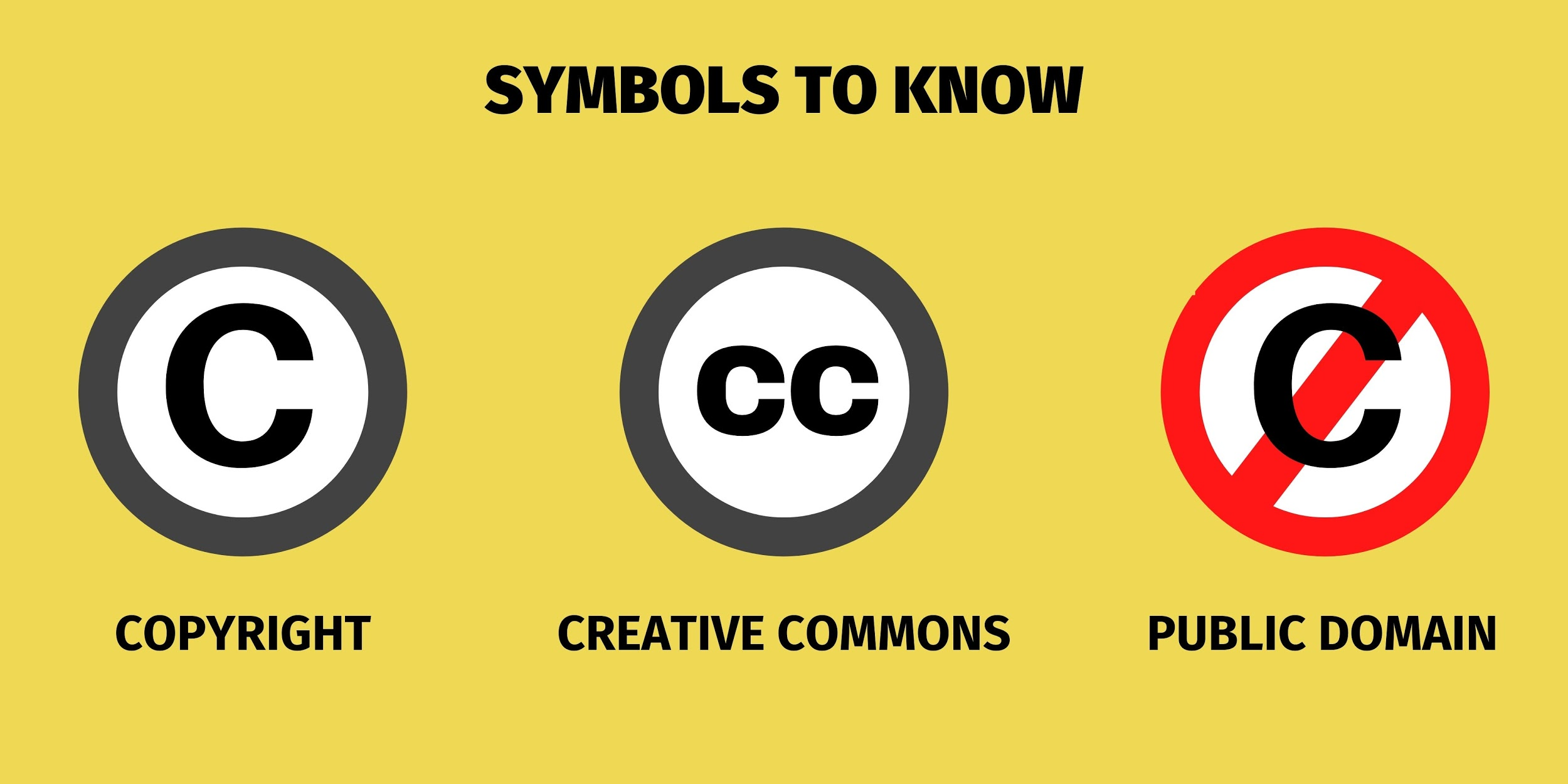 How to post music on Facebook without Copyright : Symbols to identify licensing of music
